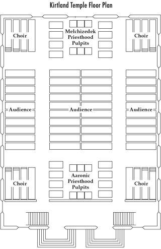 Kirtland Temple Floor Plan