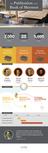 Book of Mormon Infographic