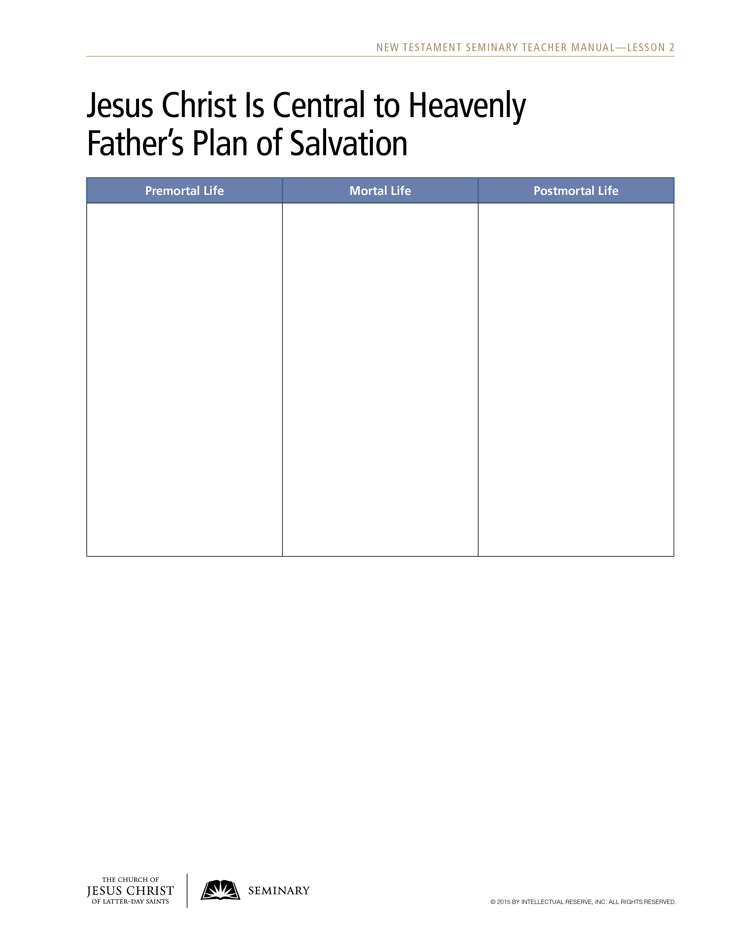 Lesson 2: The Plan of Salvation