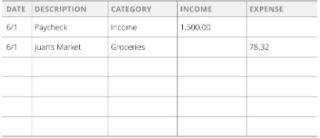 Personal Finances Graphics