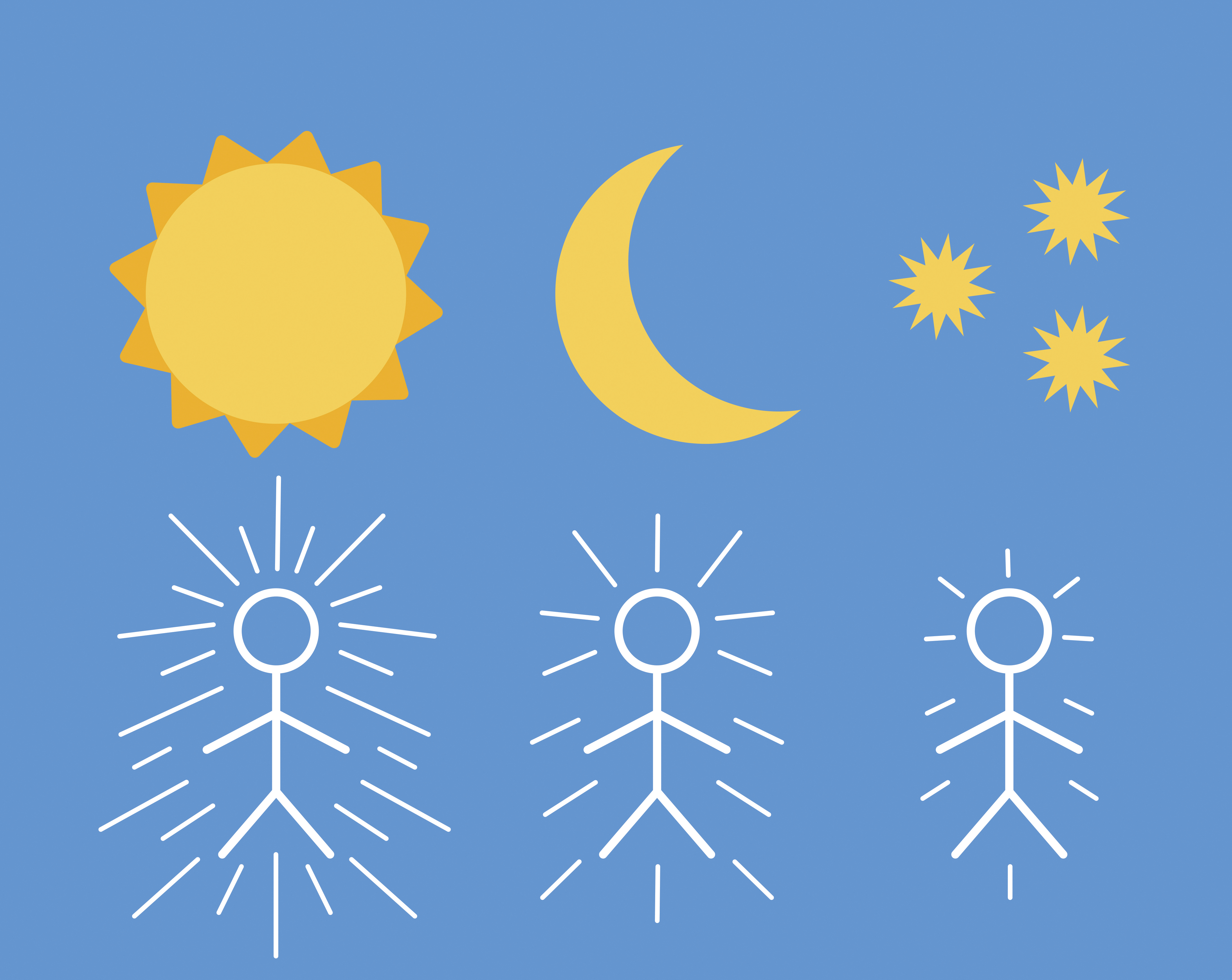 The glory of the sun, moon, and stars are compared with celestial, terrestrial, and telestial glory, respectively.