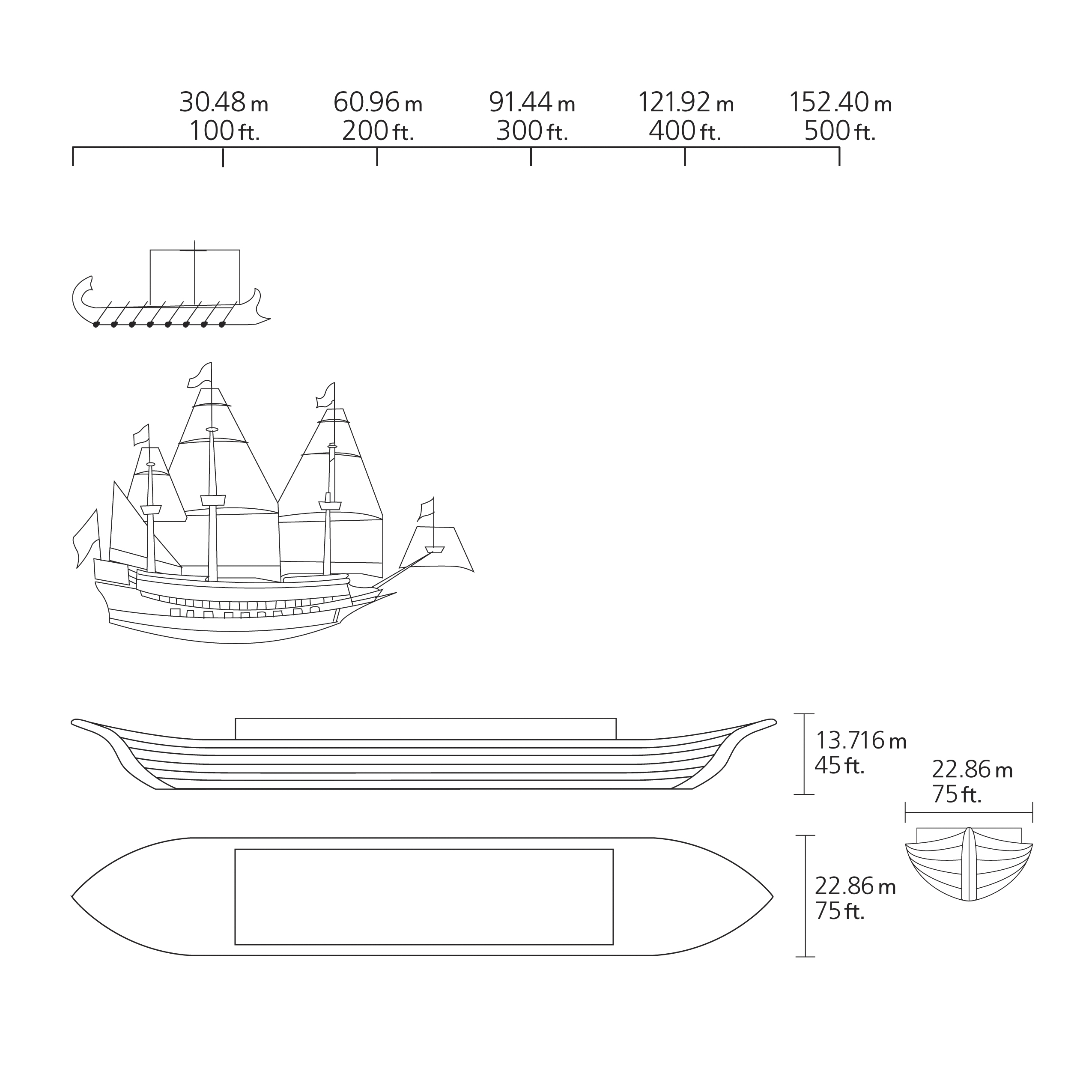 An illustration of the approximate dimensions of Noah's ark in comparison to other ships.