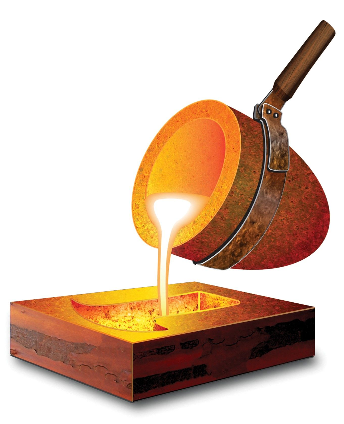 An illustration of molten metal being poured from a crucible into a mold.