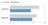 service bar graph