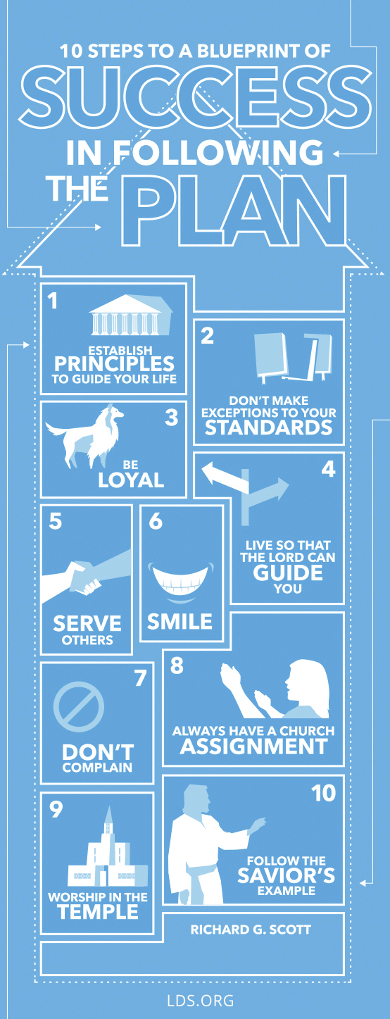 Simple white graphics on a blue background depicting 10 steps to success as laid out by Elder Richard G. Scott.