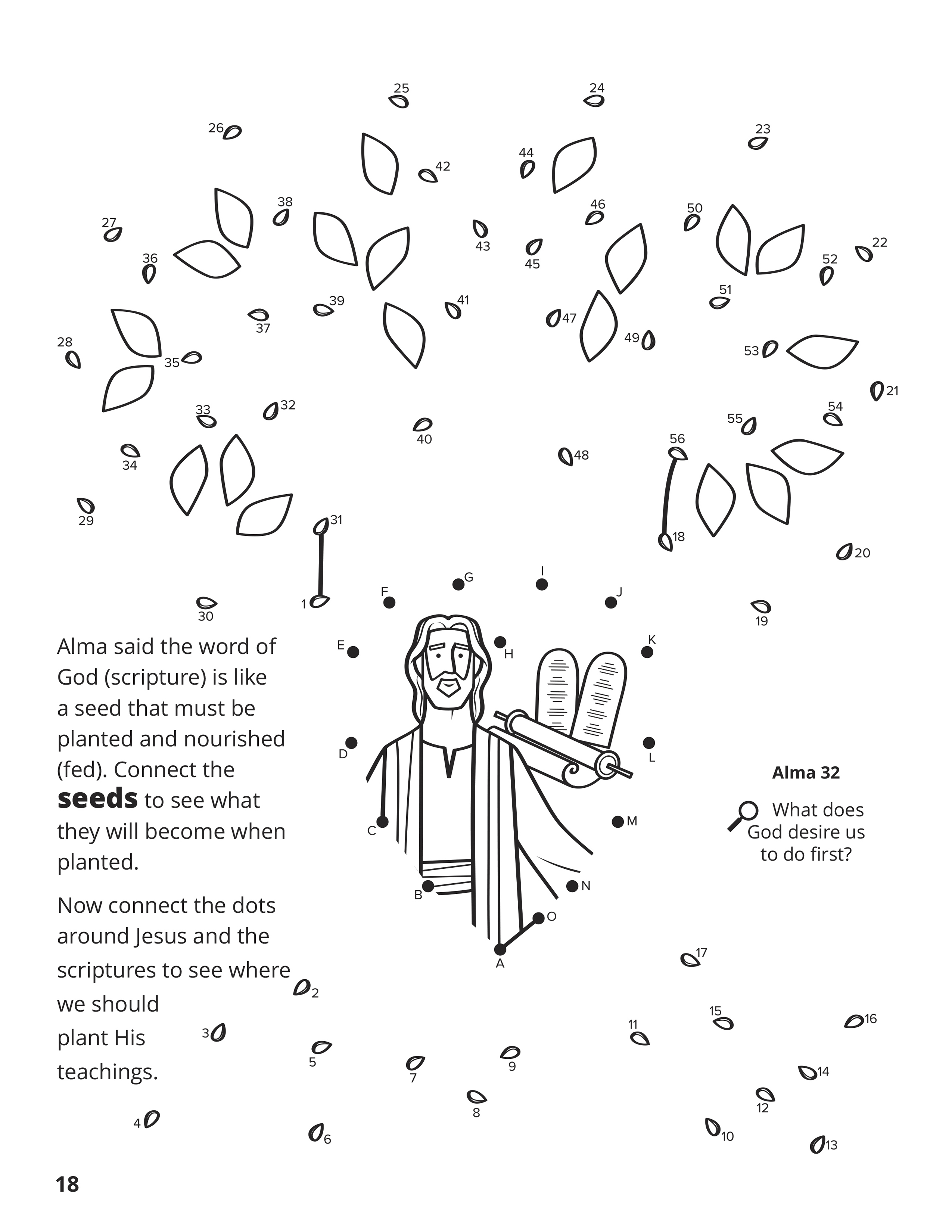 Alma said the word of God (scripture) is like a seed that must be planted and nourished (fed). Connect the seeds to see what they will become when planted. Now connect the dots around Jesus and the scriptures to see where we should plant His teachings. Location in the Scriptures: Alma 32. Search the Scriptures: What does God desire us to do first?