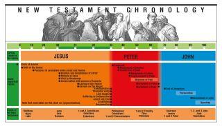 New Testament Bookmark (OBS2013)