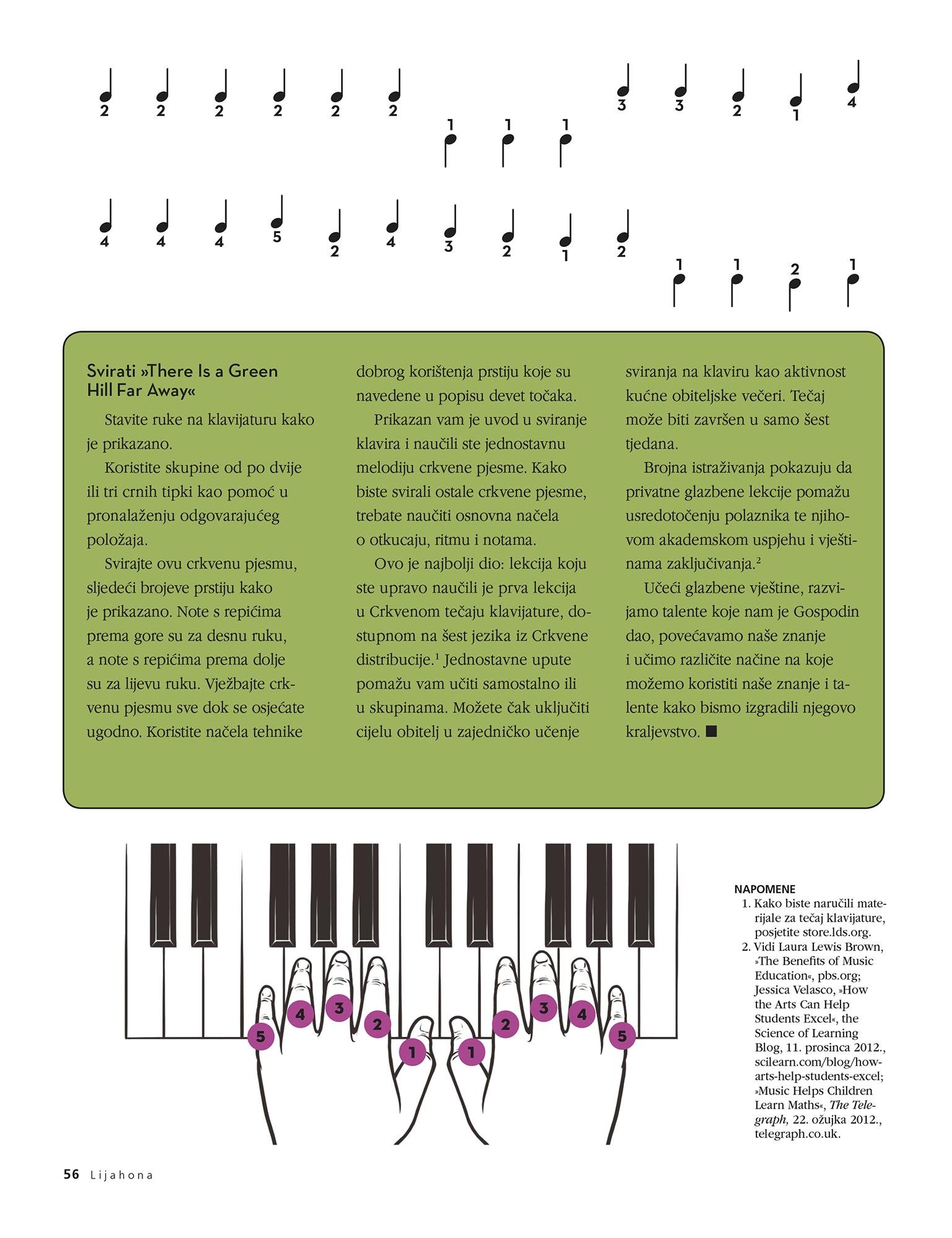 Naučite Svirati Crkvenu Pjesmu Za 10 Minuta