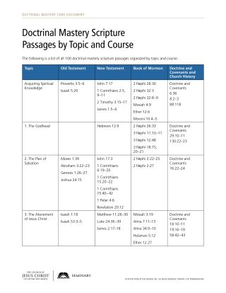 Doctrinal Mastery Scripture Passages by Topic and Course