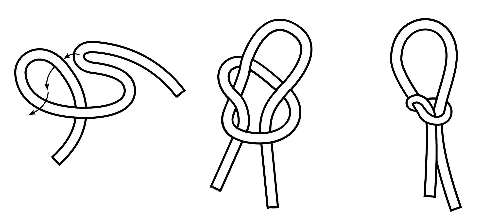 A diagram showing how a snare is tied.